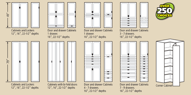 storage cabinet configurations of doors and drawers